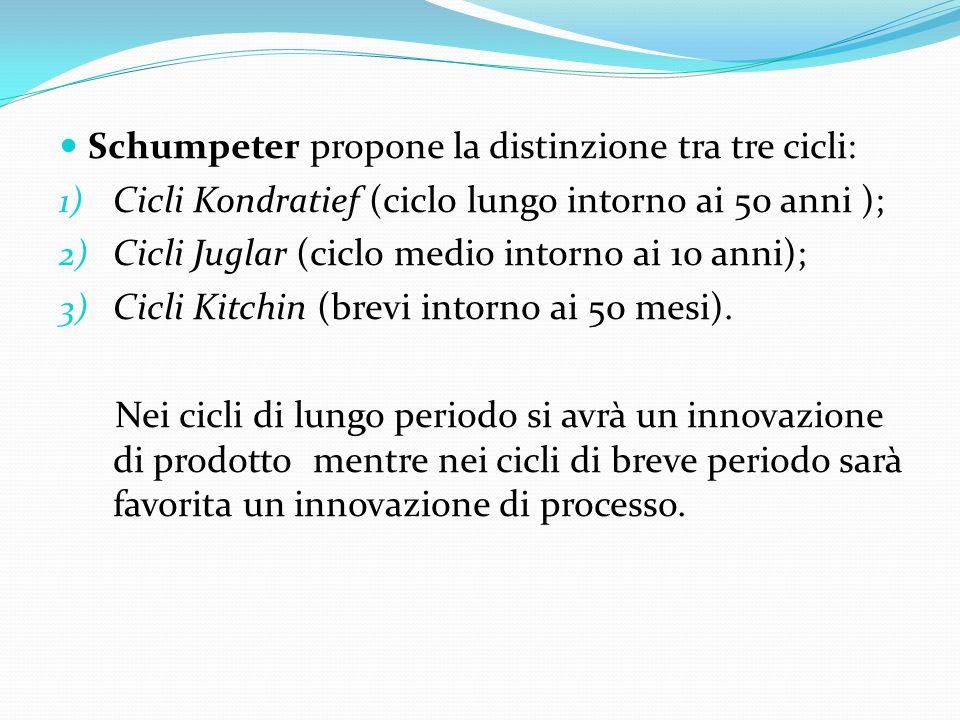 Schumpeter propone la distinzione tra tre cicli: