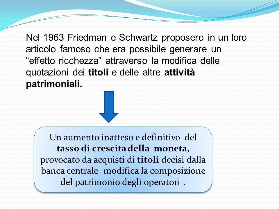 Nel 1963 Friedman e Schwartz proposero in un loro articolo famoso che era possibile generare un effetto ricchezza attraverso la modifica delle quotazioni dei titoli e delle altre attività patrimoniali.