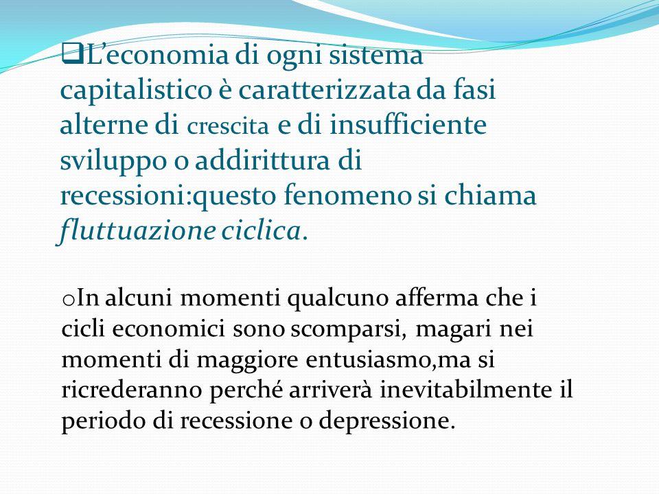 L'economia di ogni sistema capitalistico è caratterizzata da fasi alterne di crescita e di insufficiente sviluppo o addirittura di recessioni:questo fenomeno si chiama fluttuazione ciclica.