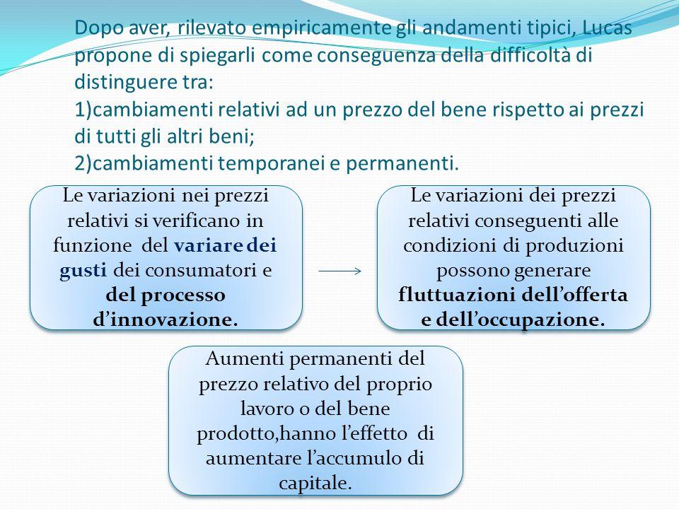 Dopo aver, rilevato empiricamente gli andamenti tipici, Lucas propone di spiegarli come conseguenza della difficoltà di distinguere tra: 1)cambiamenti relativi ad un prezzo del bene rispetto ai prezzi di tutti gli altri beni; 2)cambiamenti temporanei e permanenti.