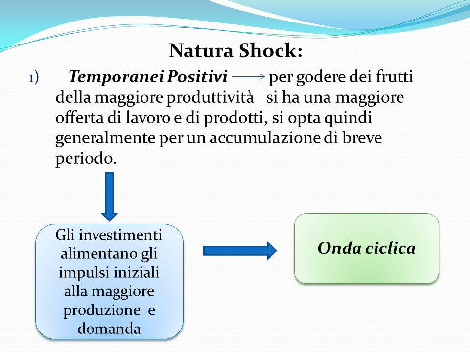 Natura Shock: