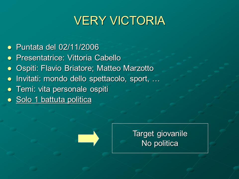 VERY VICTORIA Puntata del 02/11/2006 Presentatrice: Vittoria Cabello