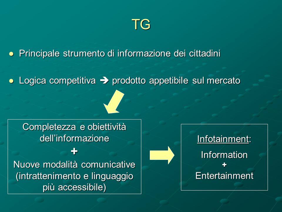 TG + Principale strumento di informazione dei cittadini