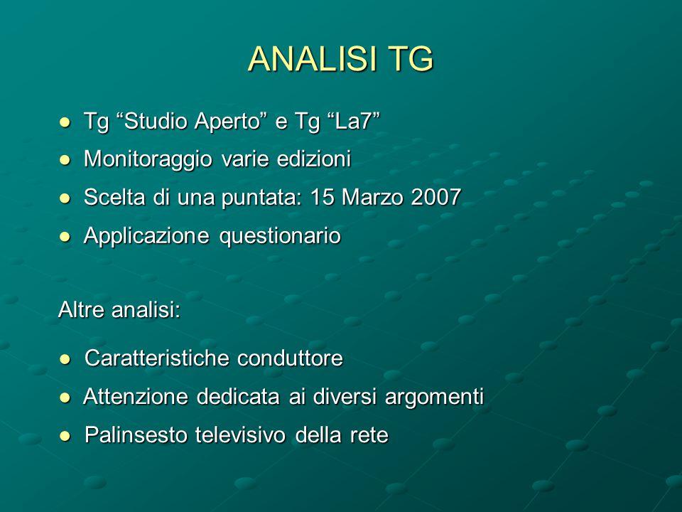 ANALISI TG Tg Studio Aperto e Tg La7 Monitoraggio varie edizioni