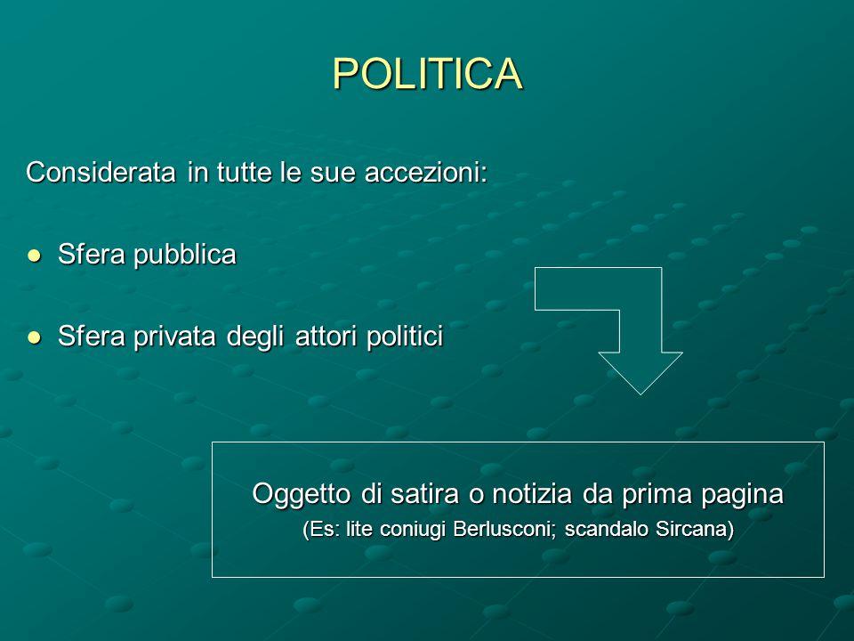 POLITICA Considerata in tutte le sue accezioni: Sfera pubblica