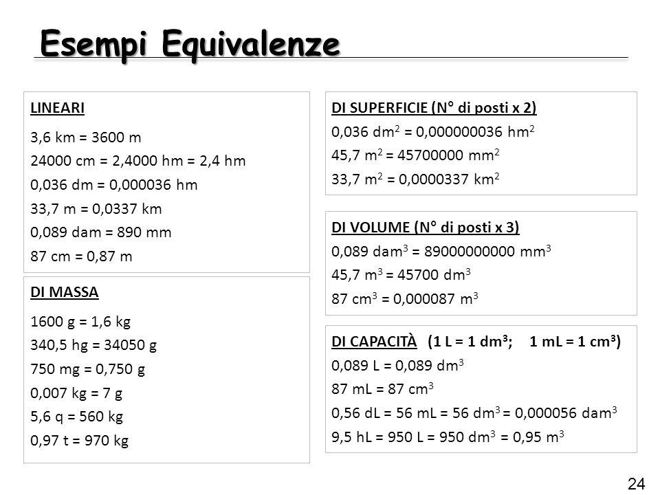 Esempi Equivalenze LINEARI 3,6 km = 3600 m