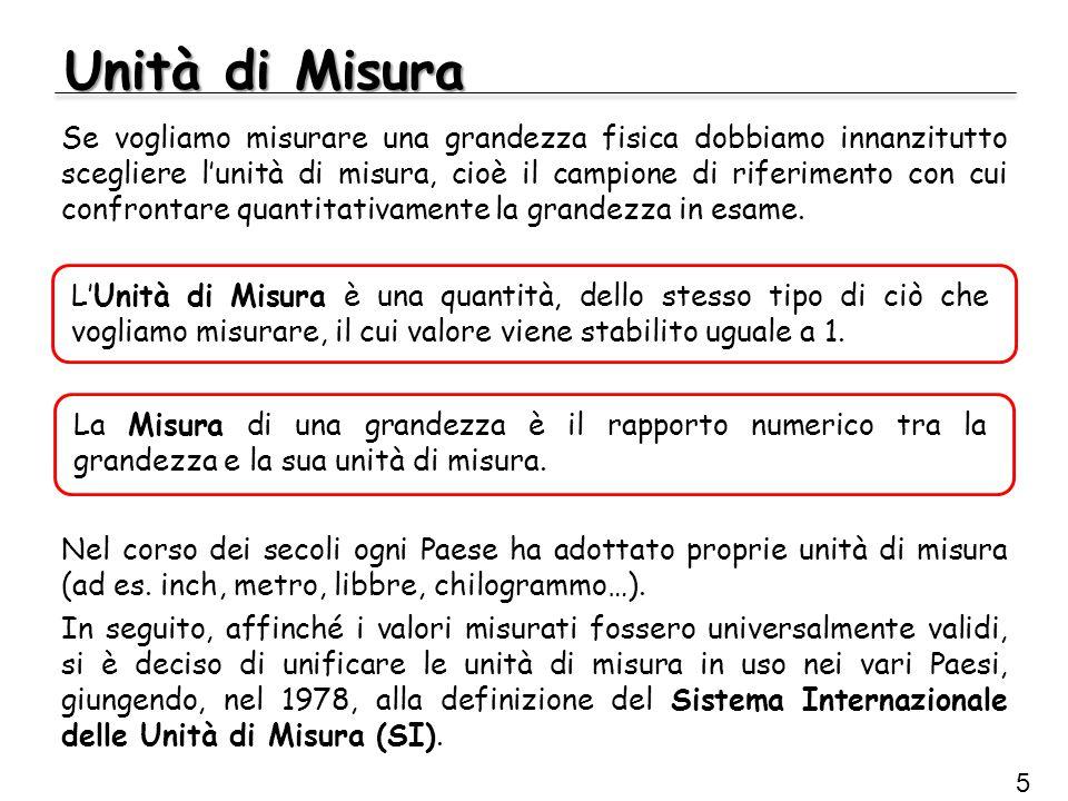Unità di Misura