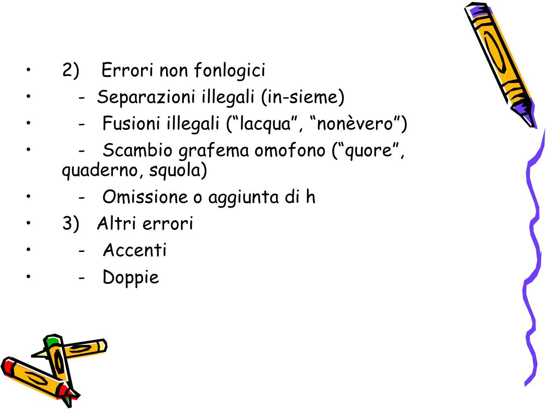 2) Errori non fonlogici - Separazioni illegali (in-sieme) - Fusioni illegali ( lacqua , nonèvero )
