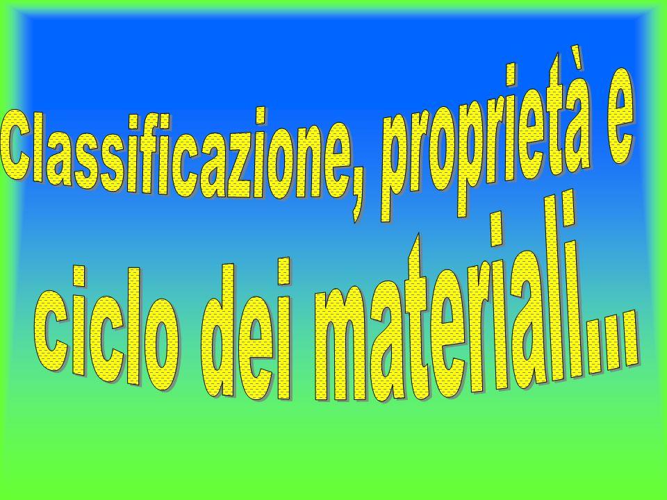 Classificazione, proprietà e