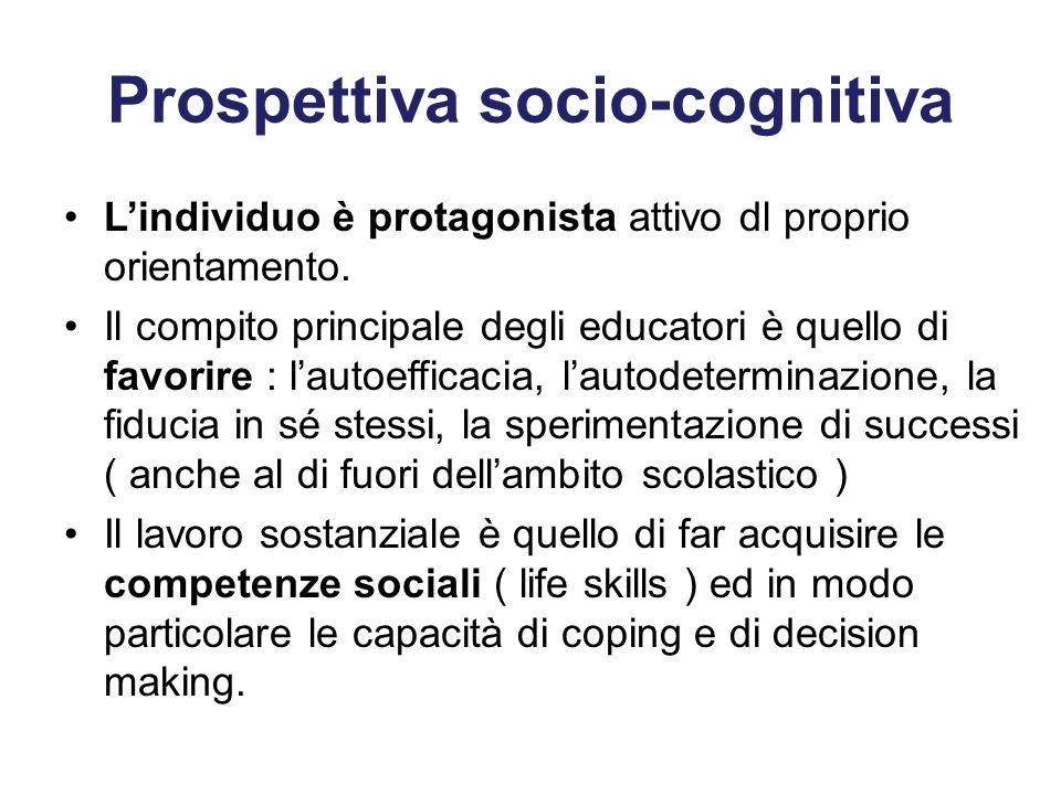 Prospettiva socio-cognitiva