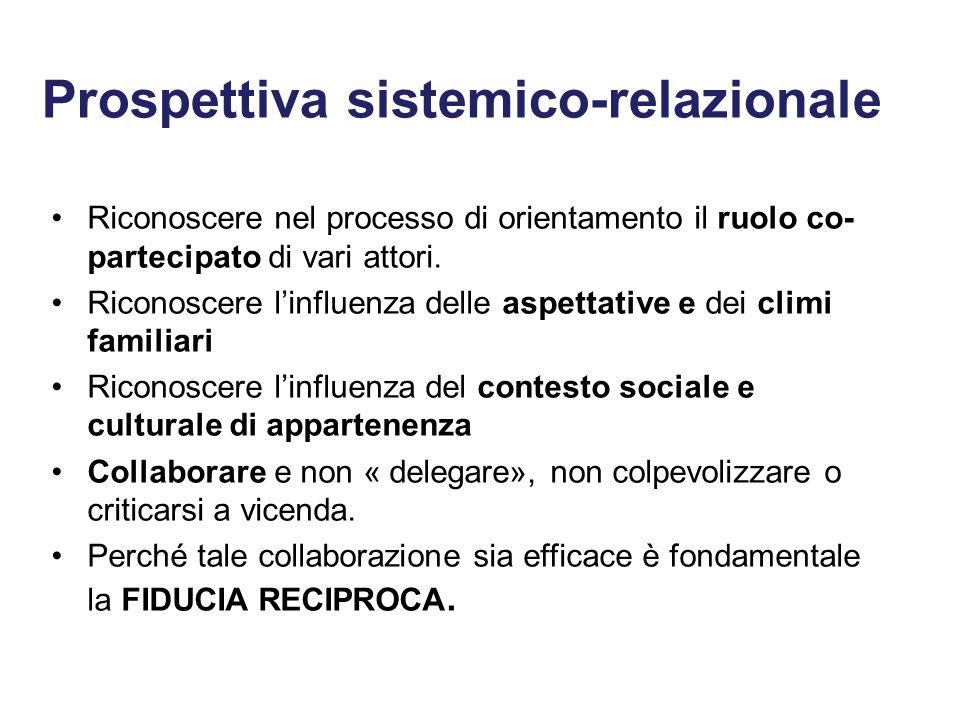Prospettiva sistemico-relazionale