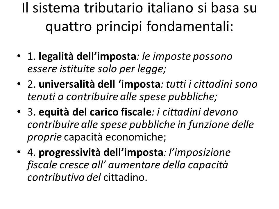 Il sistema tributario italiano si basa su quattro principi fondamentali: