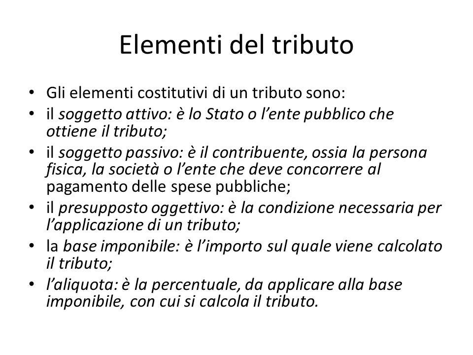 Elementi del tributo Gli elementi costitutivi di un tributo sono: