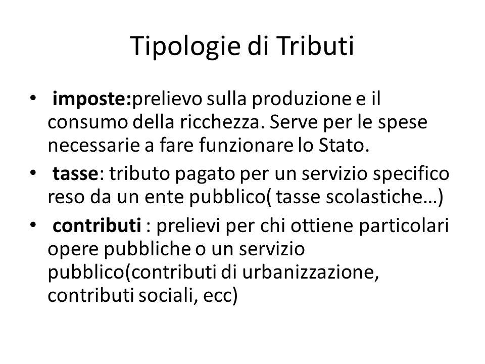 Tipologie di Tributi imposte:prelievo sulla produzione e il consumo della ricchezza. Serve per le spese necessarie a fare funzionare lo Stato.