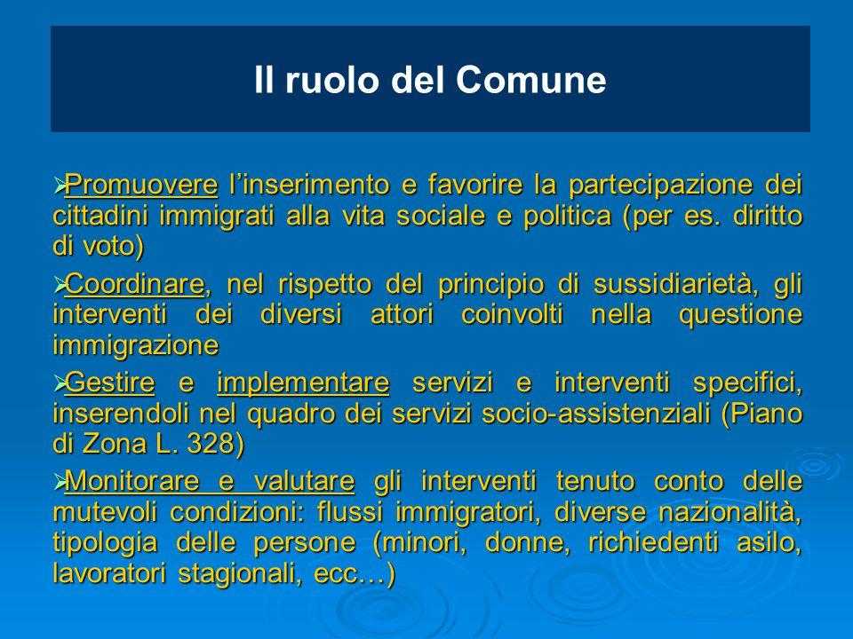 Il ruolo del Comune