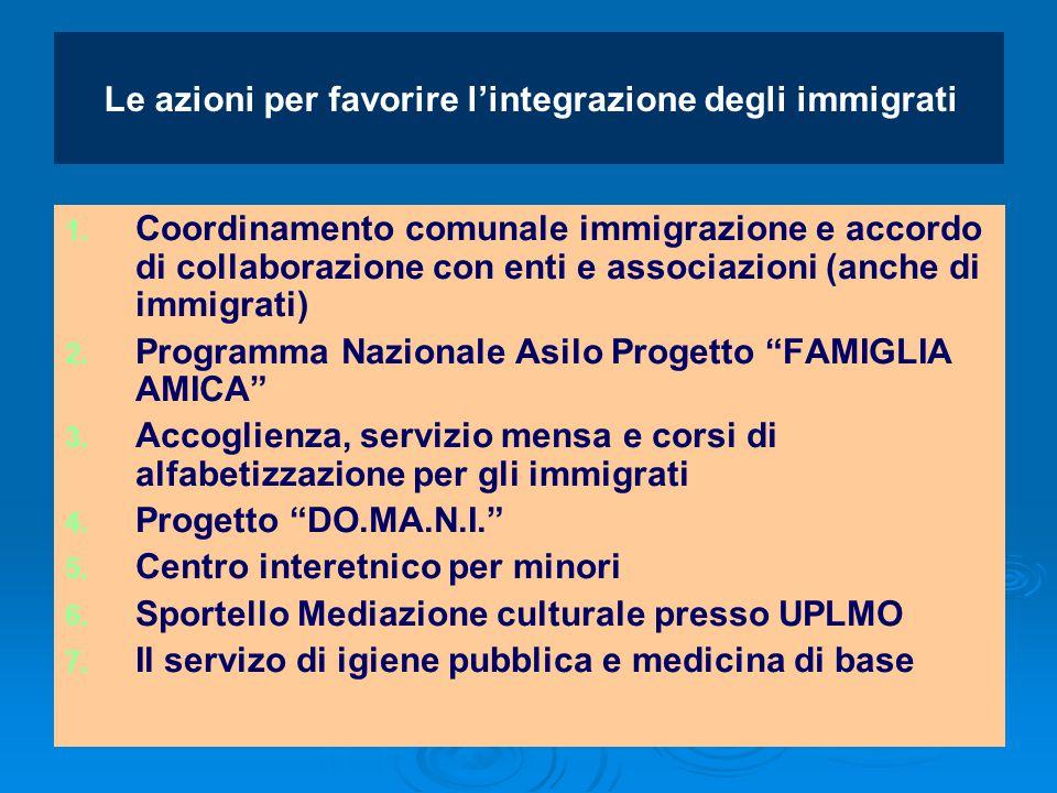 Le azioni per favorire l'integrazione degli immigrati