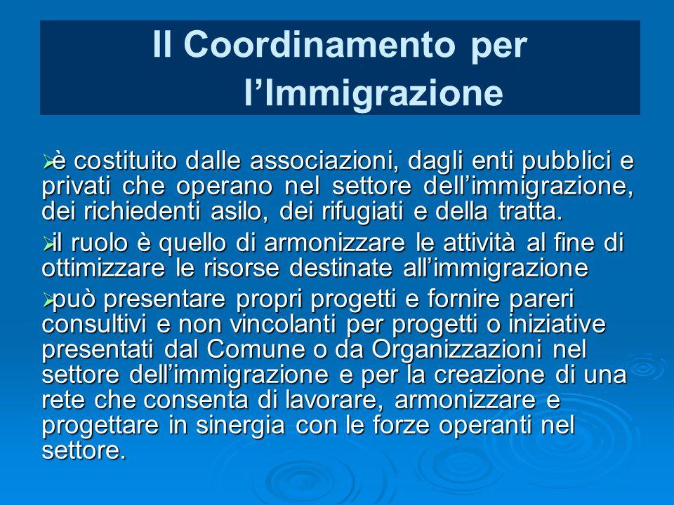 Il Coordinamento per l'Immigrazione