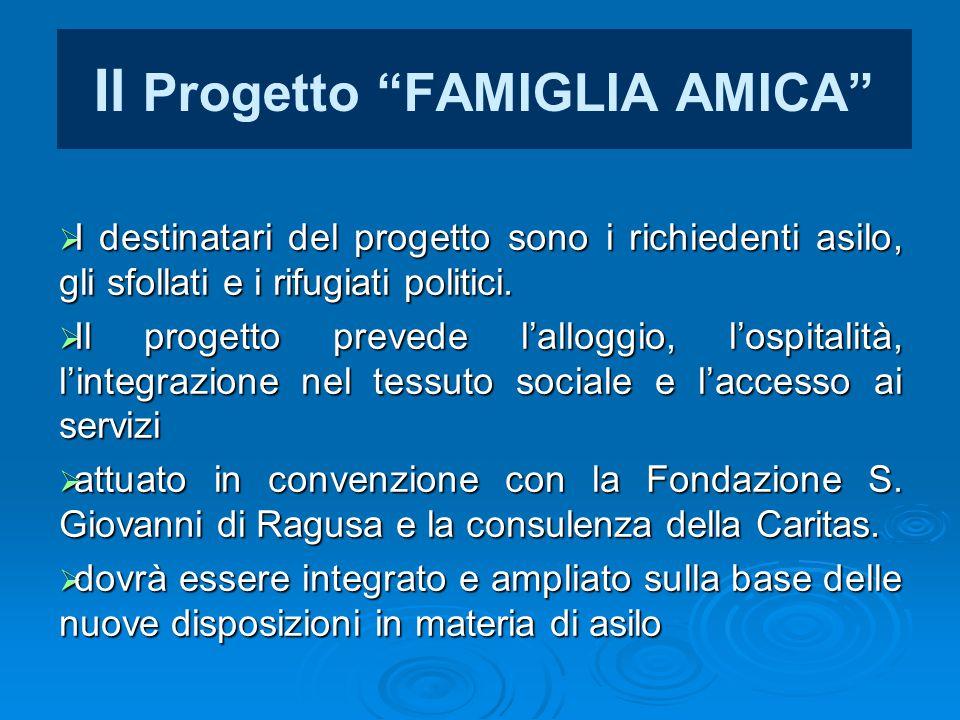 Il Progetto FAMIGLIA AMICA