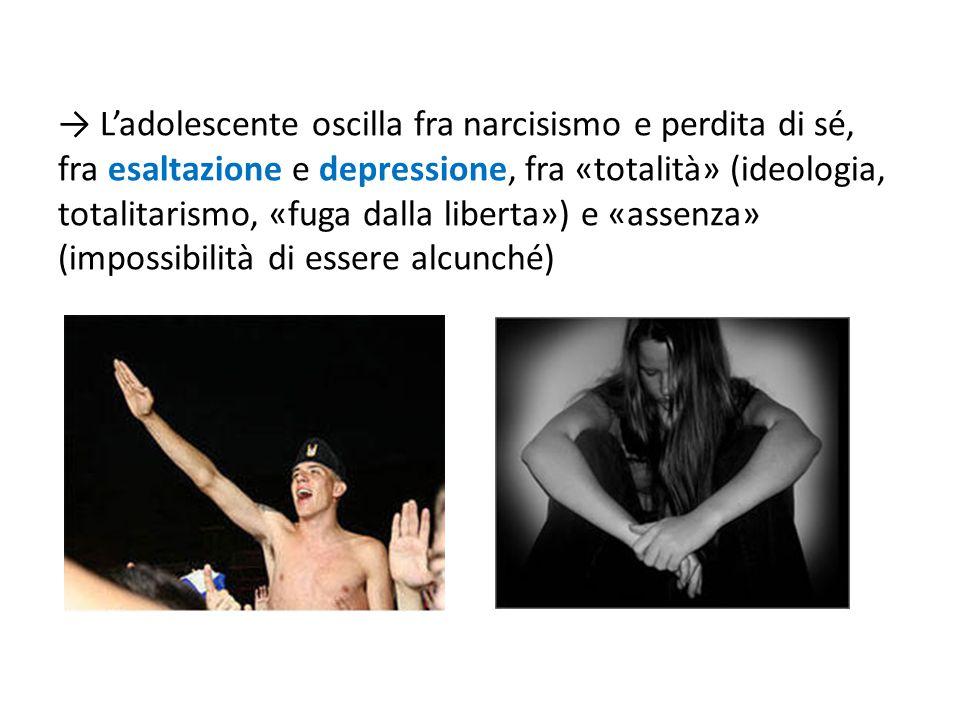 → L'adolescente oscilla fra narcisismo e perdita di sé, fra esaltazione e depressione, fra «totalità» (ideologia, totalitarismo, «fuga dalla liberta») e «assenza» (impossibilità di essere alcunché)