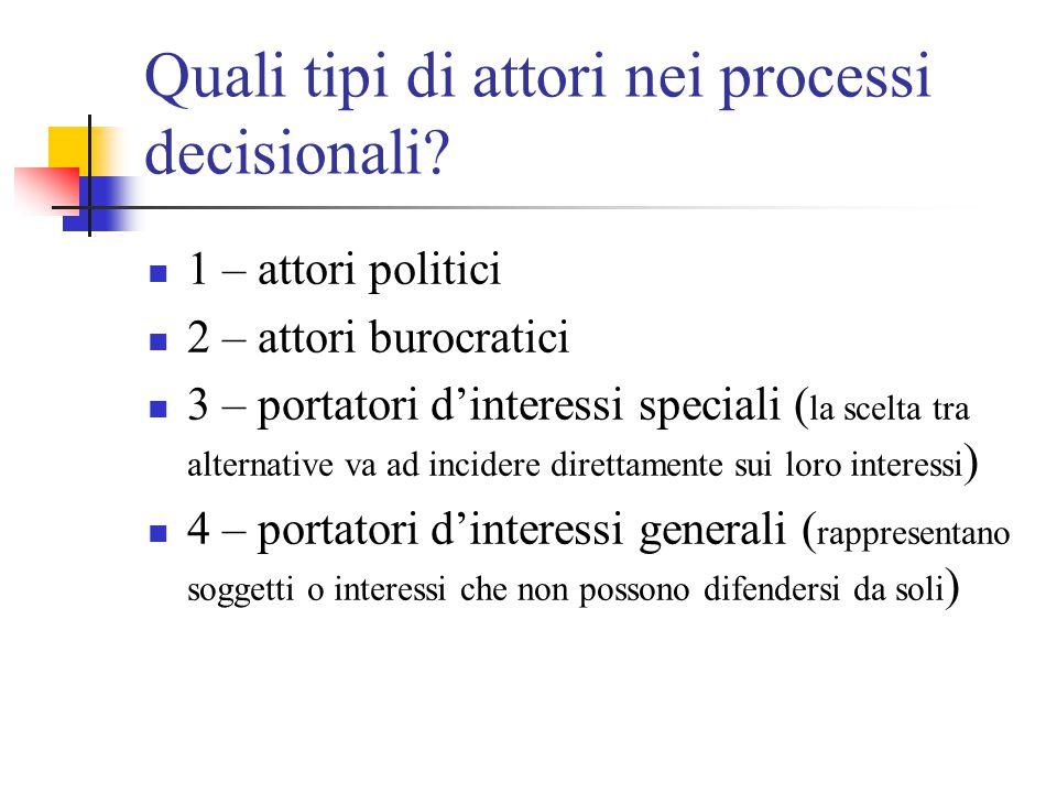 Quali tipi di attori nei processi decisionali