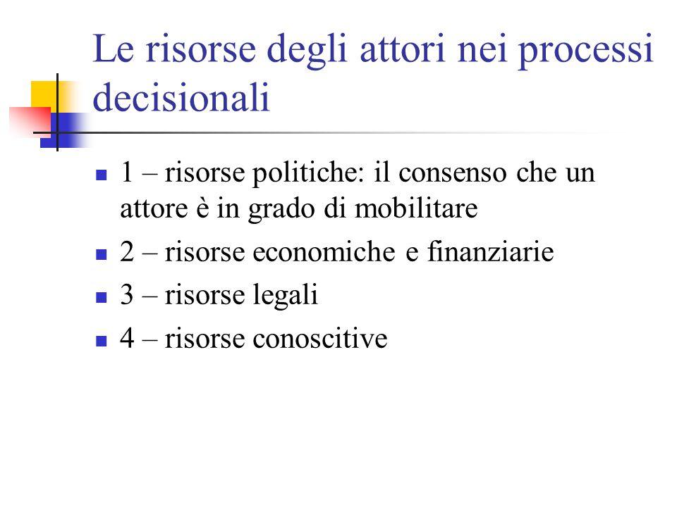 Le risorse degli attori nei processi decisionali