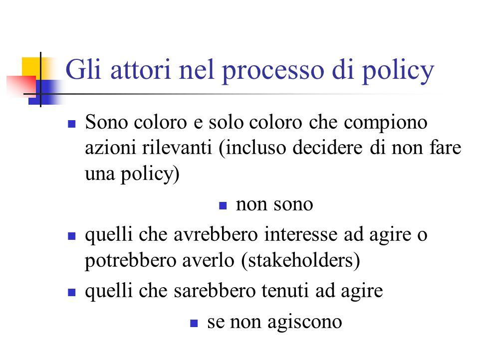 Gli attori nel processo di policy