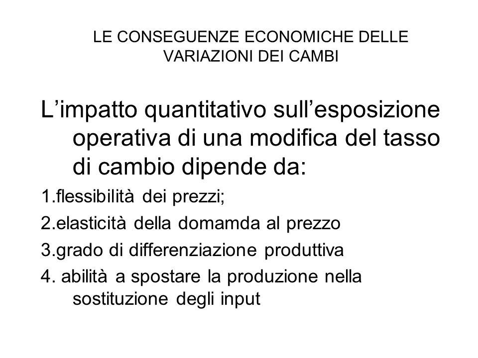 LE CONSEGUENZE ECONOMICHE DELLE VARIAZIONI DEI CAMBI