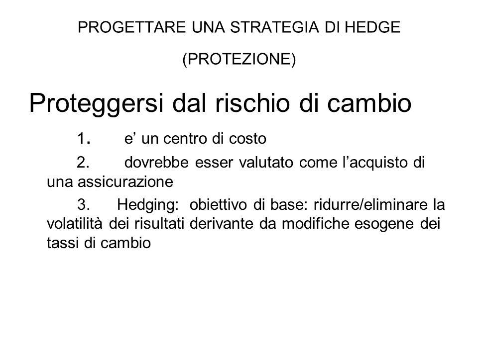 PROGETTARE UNA STRATEGIA DI HEDGE (PROTEZIONE)