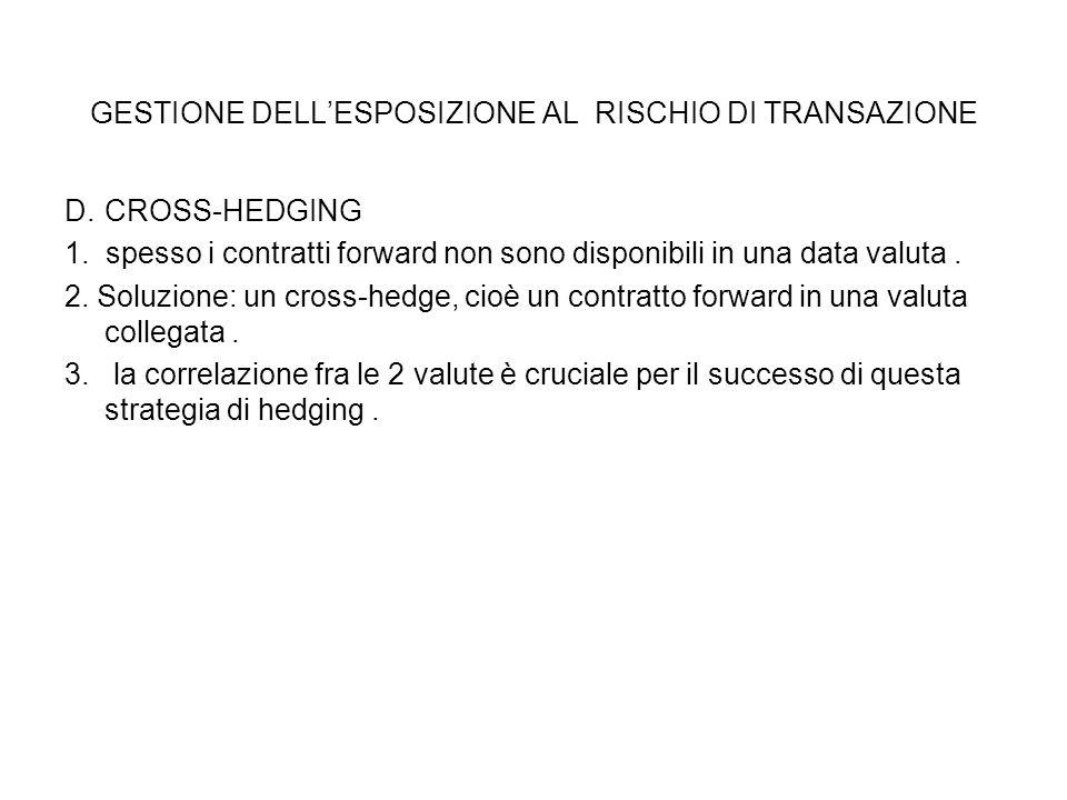 GESTIONE DELL'ESPOSIZIONE AL RISCHIO DI TRANSAZIONE