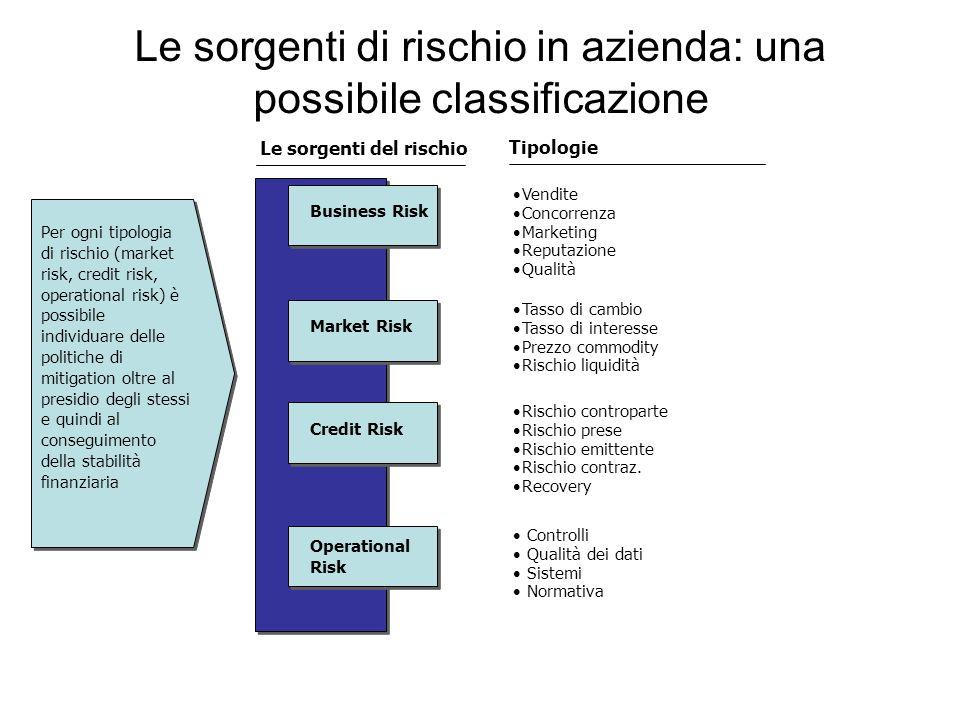 Le sorgenti di rischio in azienda: una possibile classificazione