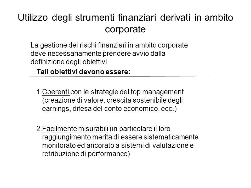 Utilizzo degli strumenti finanziari derivati in ambito corporate