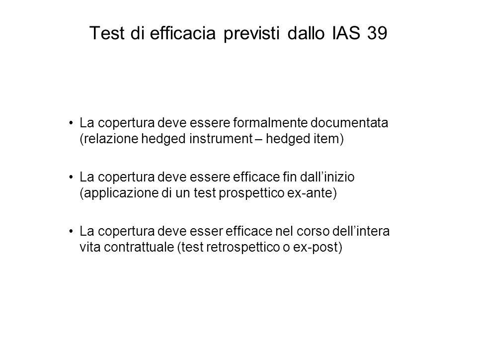 Test di efficacia previsti dallo IAS 39