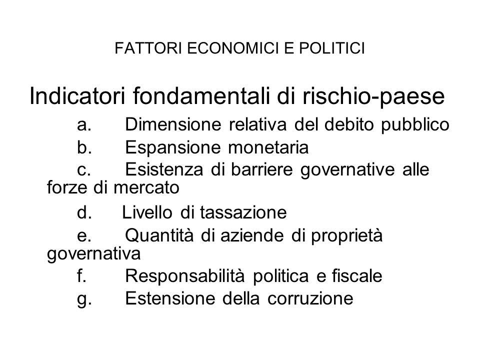 FATTORI ECONOMICI E POLITICI
