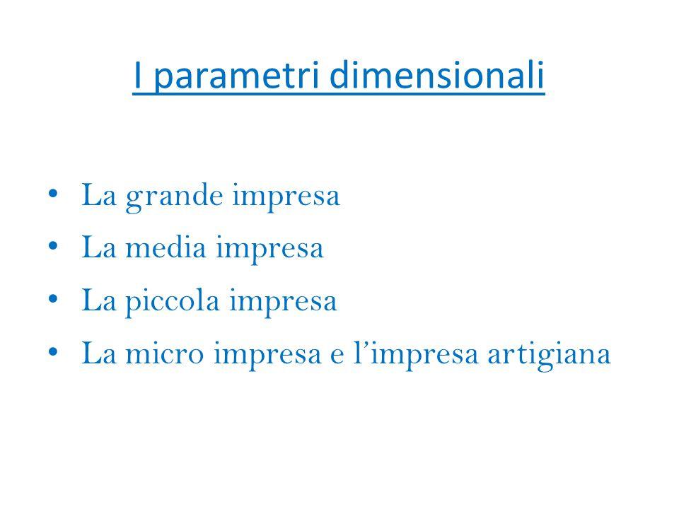 I parametri dimensionali