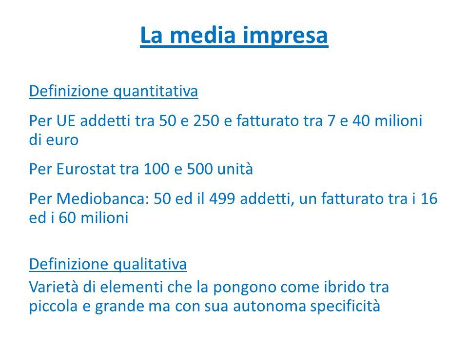 La media impresa Definizione quantitativa