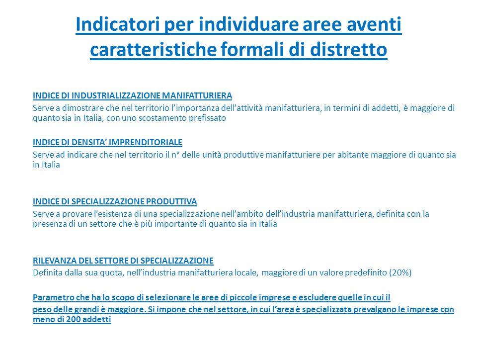 Indicatori per individuare aree aventi caratteristiche formali di distretto