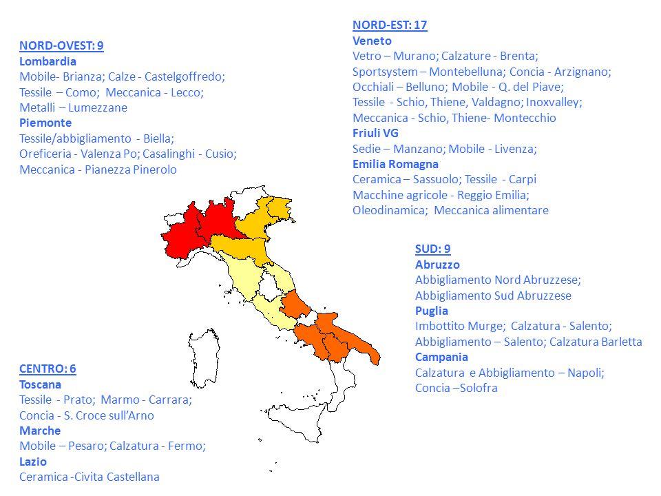 NORD-EST: 17 Veneto. Vetro – Murano; Calzature - Brenta; Sportsystem – Montebelluna; Concia - Arzignano;