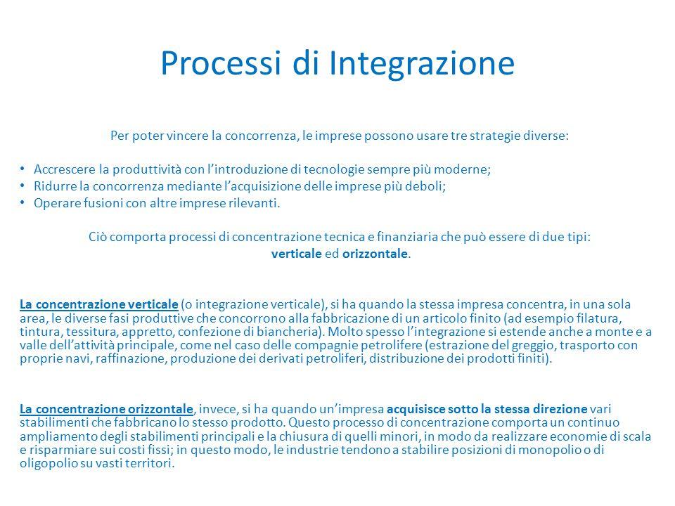 Processi di Integrazione