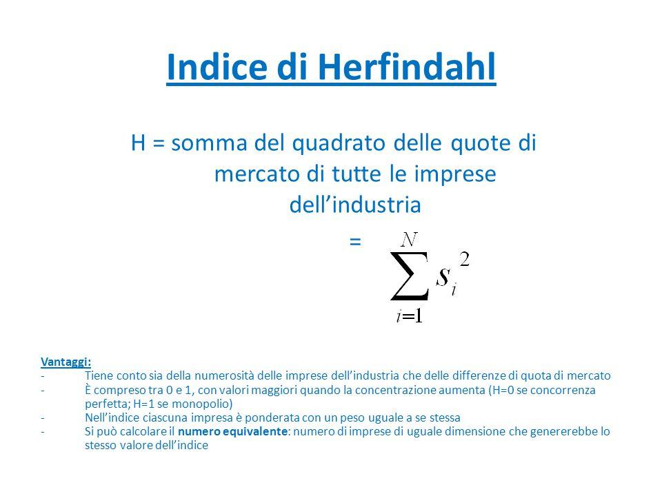 Indice di Herfindahl H = somma del quadrato delle quote di mercato di tutte le imprese dell'industria.