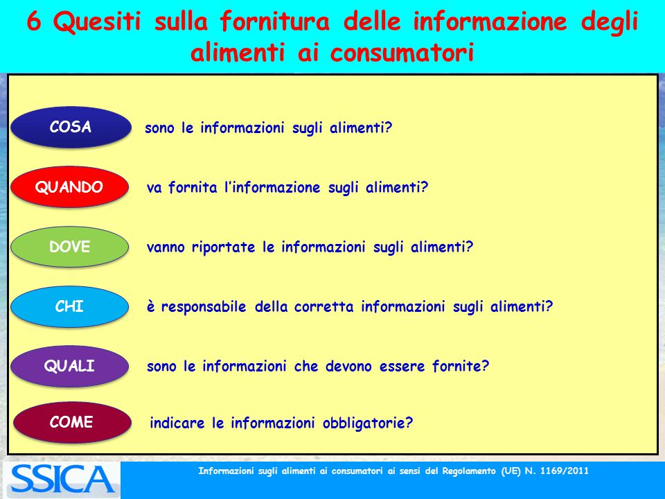 6 Quesiti sulla fornitura delle informazione degli alimenti ai consumatori