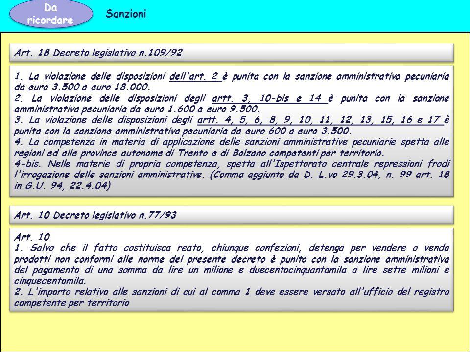 Da ricordare Sanzioni Art. 18 Decreto legislativo n.109/92