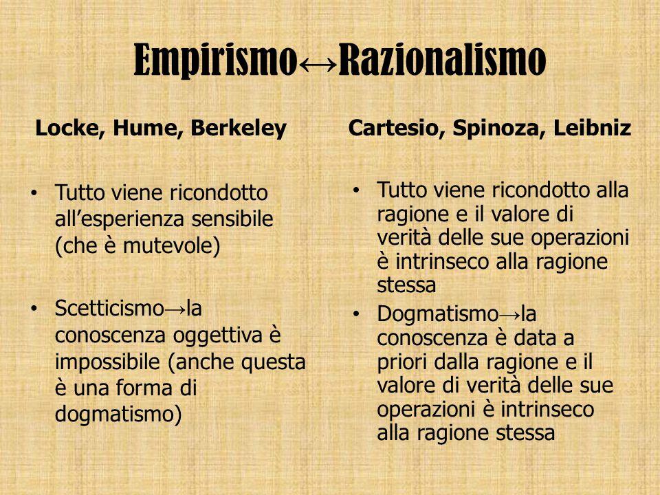 Empirismo↔Razionalismo