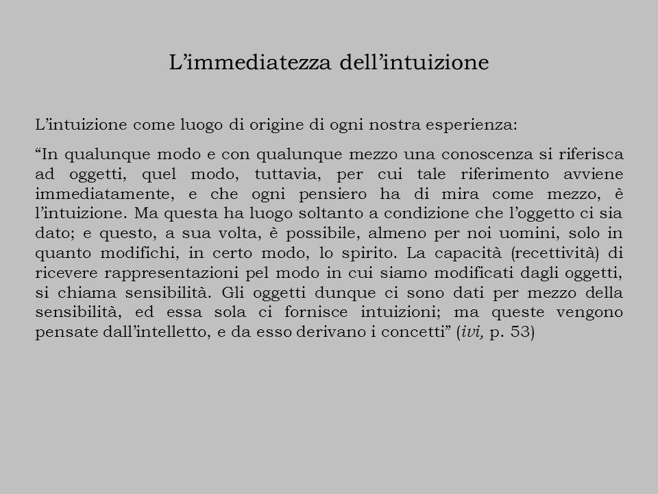 L'immediatezza dell'intuizione