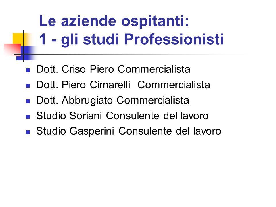 Le aziende ospitanti: 1 - gli studi Professionisti