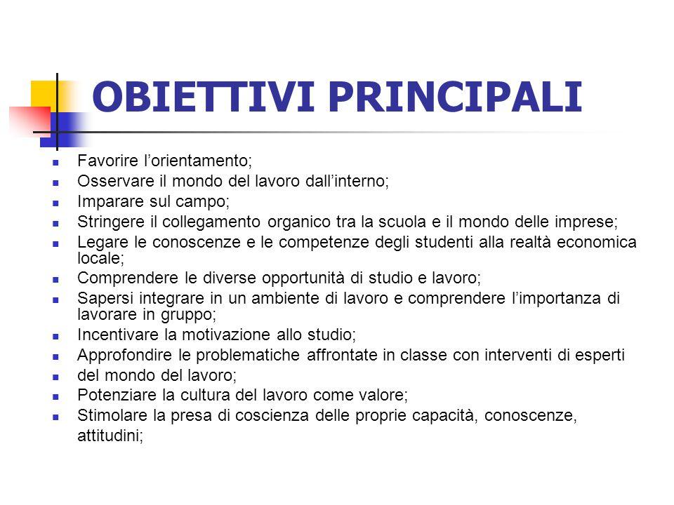 OBIETTIVI PRINCIPALI Favorire l'orientamento;