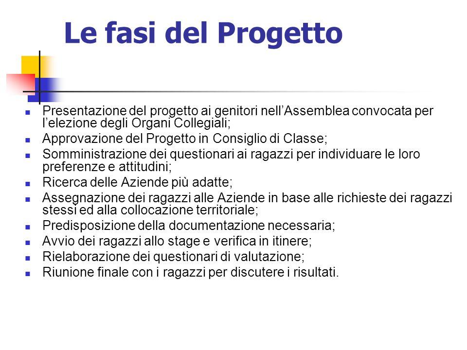 Le fasi del Progetto Presentazione del progetto ai genitori nell'Assemblea convocata per l'elezione degli Organi Collegiali;