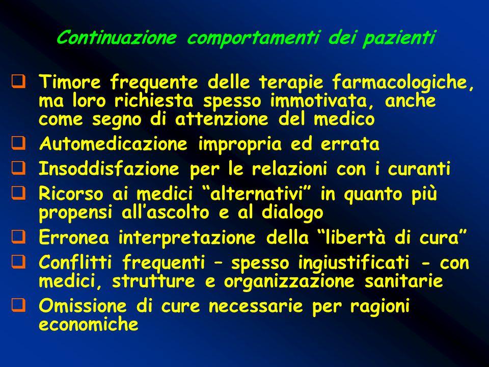 Continuazione comportamenti dei pazienti
