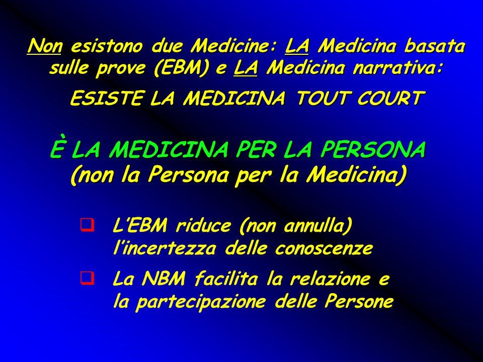 È LA MEDICINA PER LA PERSONA (non la Persona per la Medicina)