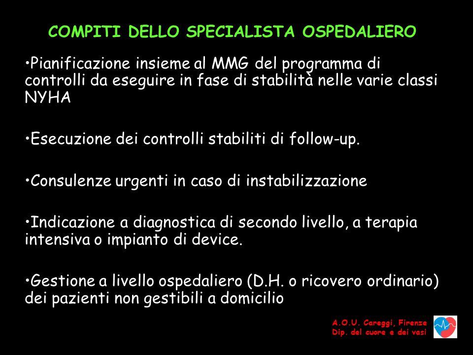COMPITI DELLO SPECIALISTA OSPEDALIERO