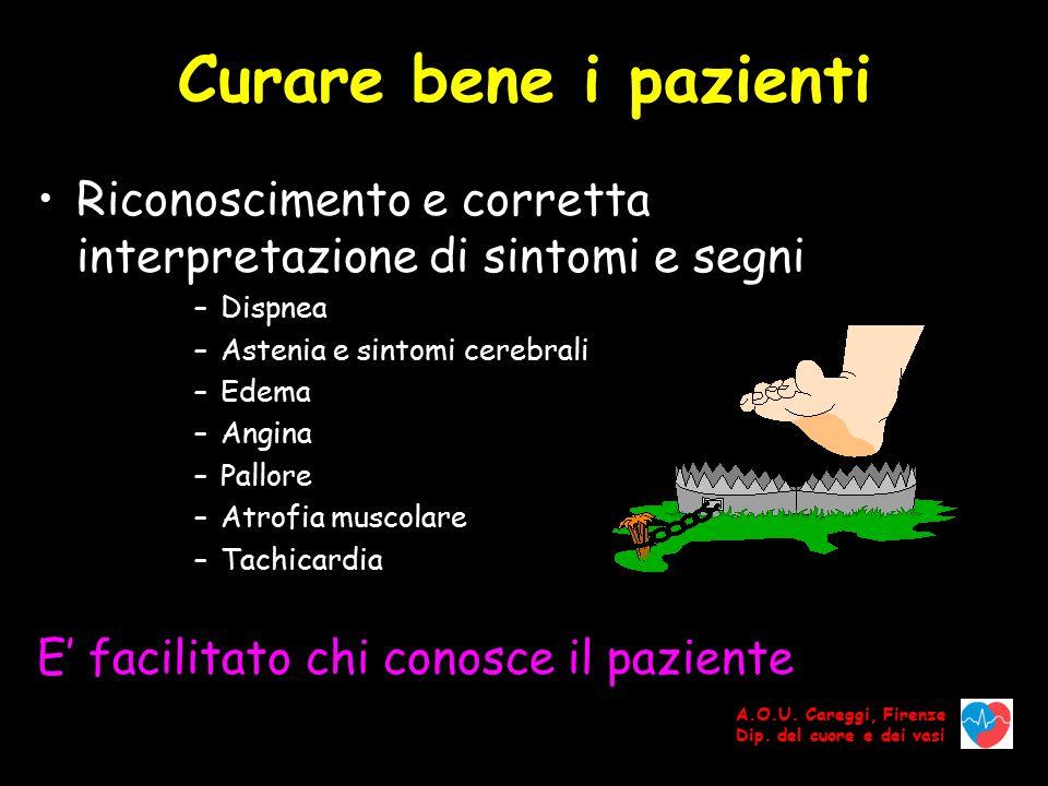 Curare bene i pazienti Riconoscimento e corretta interpretazione di sintomi e segni. Dispnea. Astenia e sintomi cerebrali.